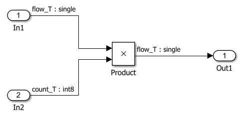 Display Signal Attributes - MATLAB & Simulink