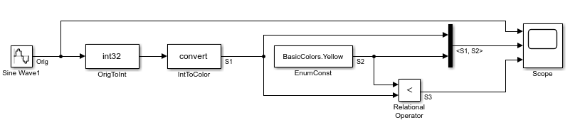 Use Enumerated Data in Simulink Models - MATLAB & Simulink