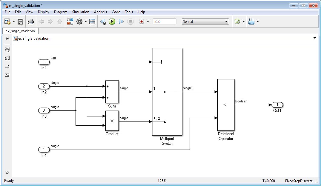 Validate a Floating-Point Embedded Model - MATLAB & Simulink