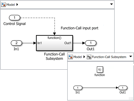 Using Function Call Subsystems Matlab Simulink