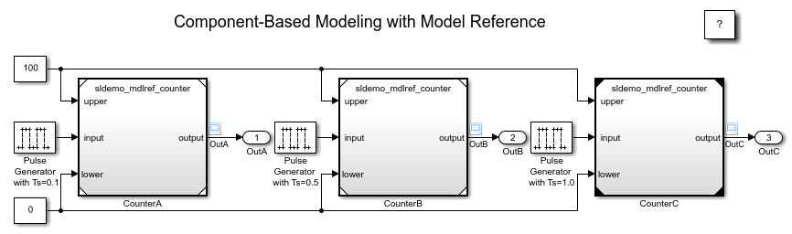 Model Reference Interface - MATLAB & Simulink