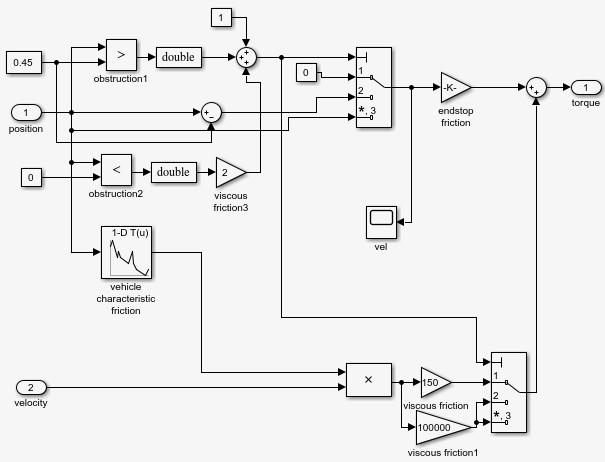 Power Window - MATLAB & Simulink