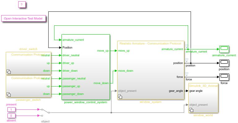 Power Window Matlab Simulink
