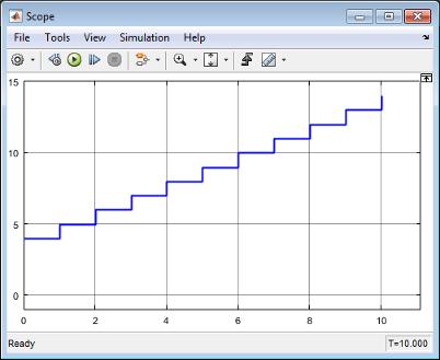 how to add multiple listner daq matlab