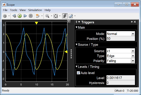 Scope Triggers Panel Matlab Amp Simulink
