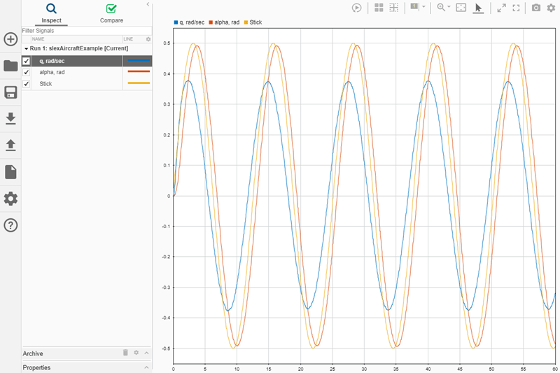 Inspect Simulation Data - MATLAB & Simulink
