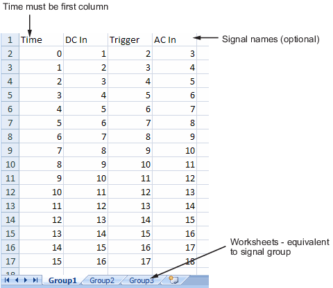 Signal Groups - MATLAB & Simulink