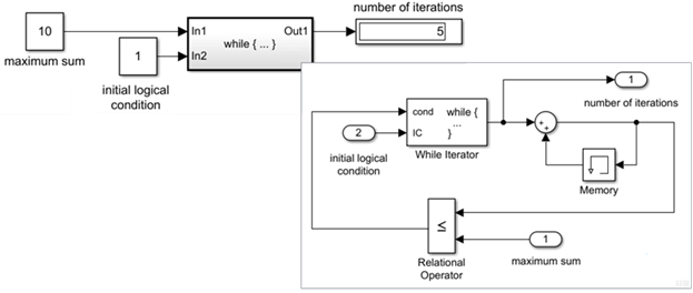 Iterator and iterable youtube.
