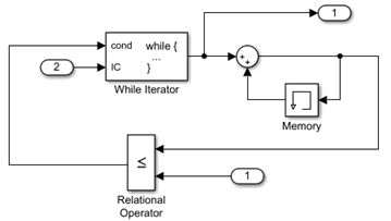 Python tutorial iterator python | iterators in python by.