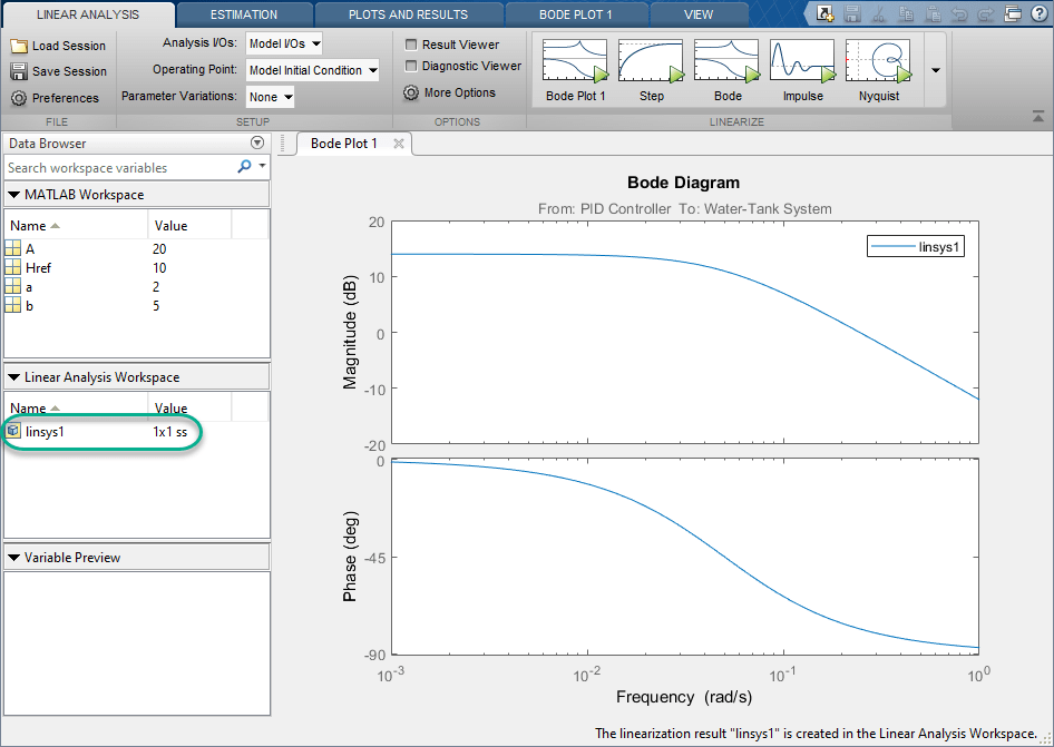 Bode response of simulink model matlab simulink for more information on analyzing linear models see analyze results using linear analysis tool response plots ccuart Choice Image