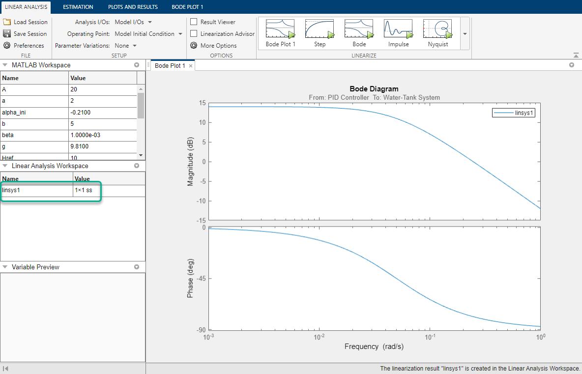 Bode Response Of Simulink Model