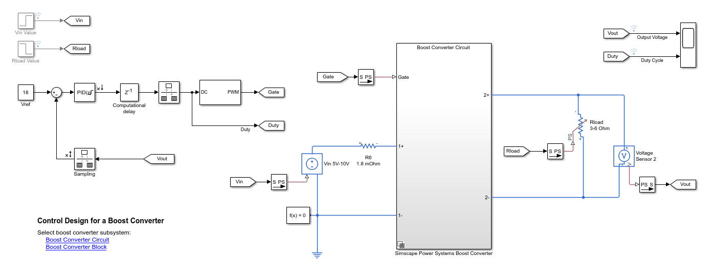 design controller for power electronics model using simulated i oin this model, a mosfet driven by a pulse width modulation (pwm) signal is used for switching the output voltage vout should be regulated to the reference