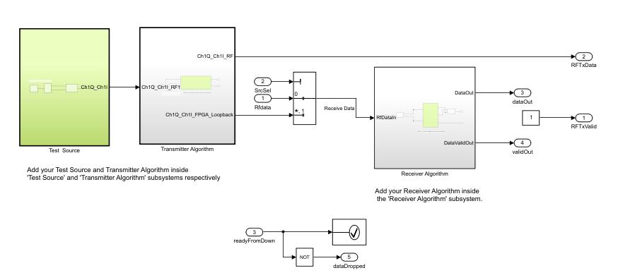SDR Template - MATLAB & Simulink