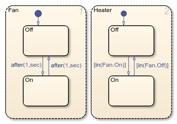 Check state activity in Stateflow - MATLAB