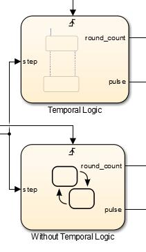 Stateflow Editor Operations - MATLAB & Simulink