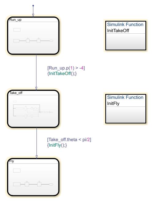 Access Block State Data - MATLAB & Simulink