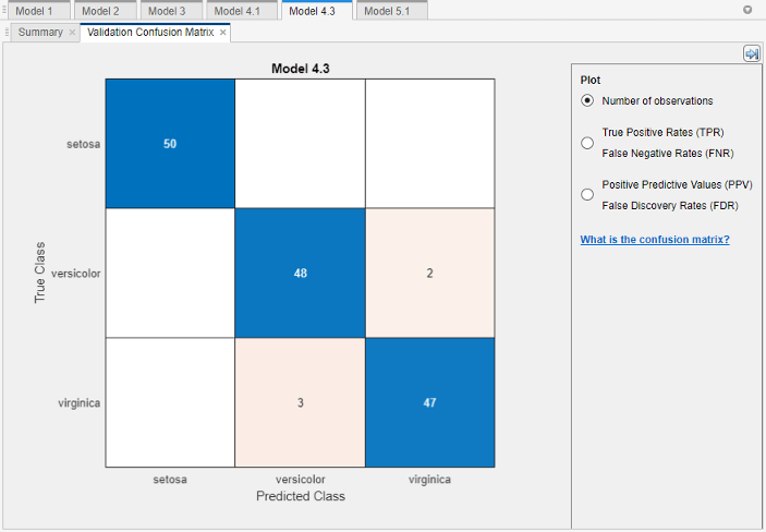 Train decision trees using classification learner app for Table 2 matrix matlab