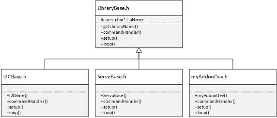 C++ Header File - MATLAB & Simulink