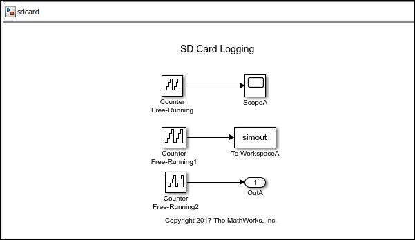 Log Signals On Sd Card Matlab Simulink