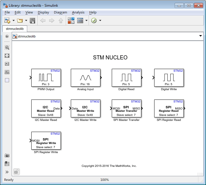 Open Block Library for the Simulink Coder Support Package for