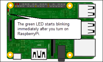 Automatically Run Simulink Model on Raspberry Pi After