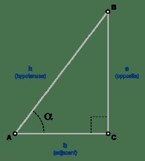 Symbolic sine function - MATLAB sin