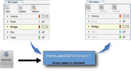 Create Automation Algorithm for Labeling - MATLAB & Simulink