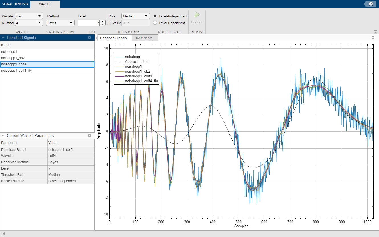 Visualize and denoise time series data - MATLAB