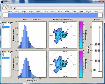 AdaBoost.M2 R1 Matlab neural network code