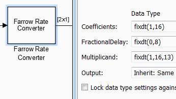 Fixed-Point Farrow Rate Converter