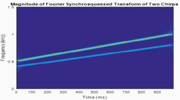 Fourier Synchrosqueezing Transform