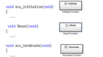 Initialize Function and Terminate Function Blocks