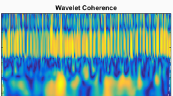 Wavelet Toolbox Code Generation