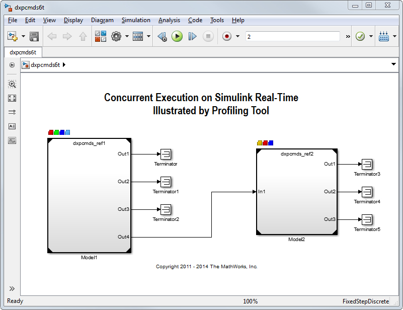 Simulink model with color-highlighted task partitioning ready for concurrent execution.