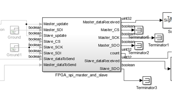 SPIMaster functionality as a Simulink block.