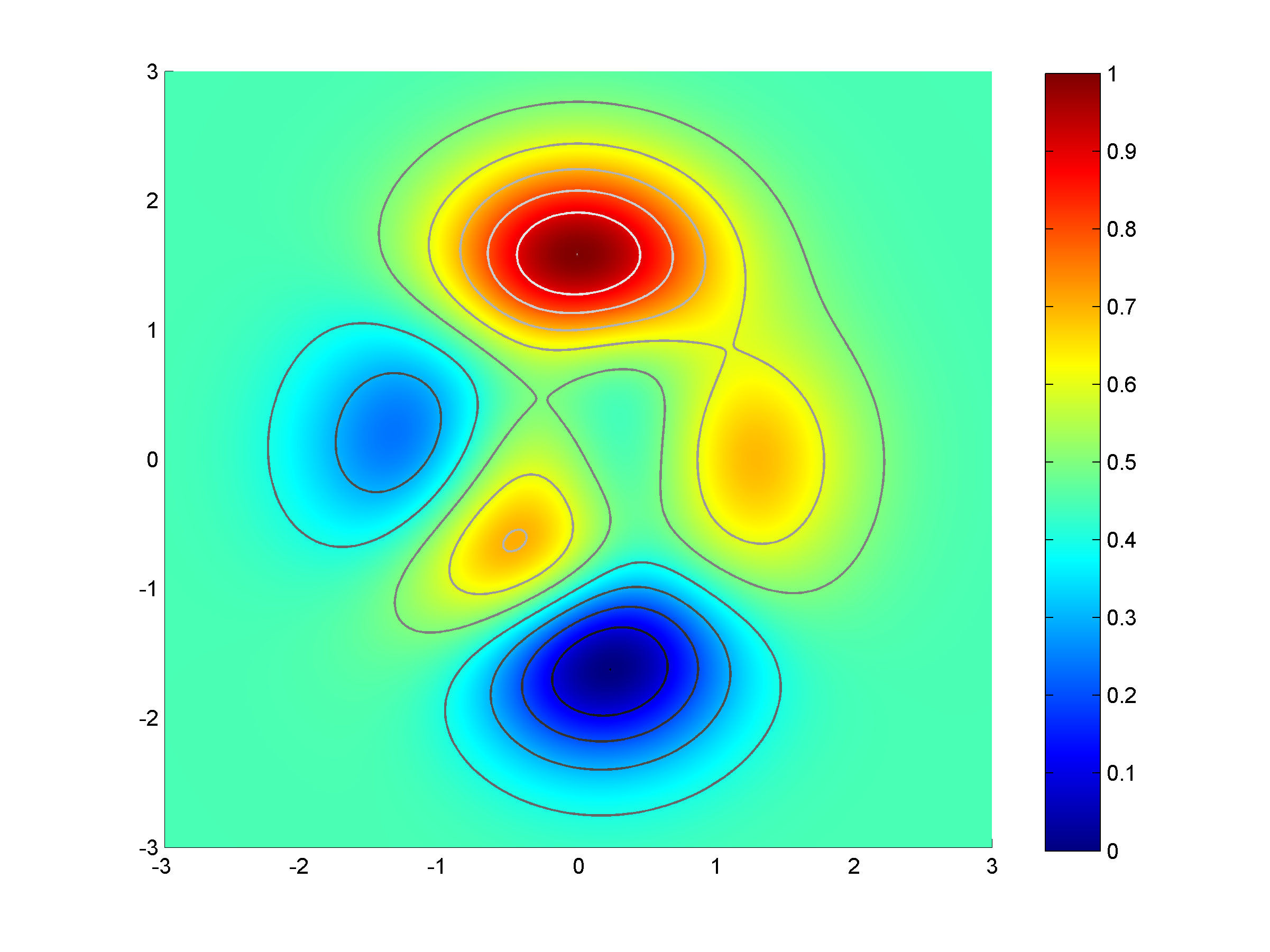 How to fade contour lines without contour lines? - MATLAB