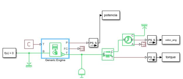 my generic engine don t work and my velocity sensor shows a null rh mathworks com V8 Engine Diagram generac engine diagram model 050060