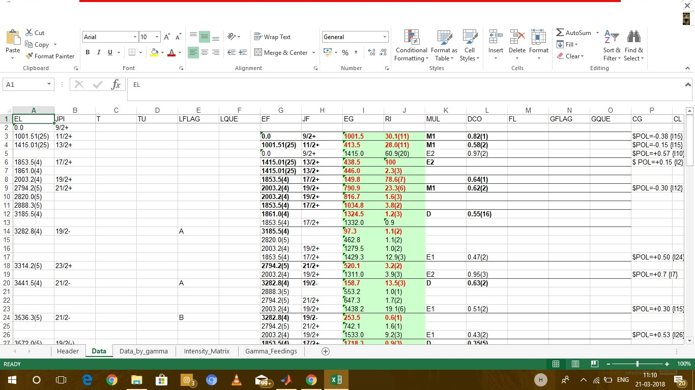 How To Combine Multiple Excel Files With Multiple Spreadsheets Of