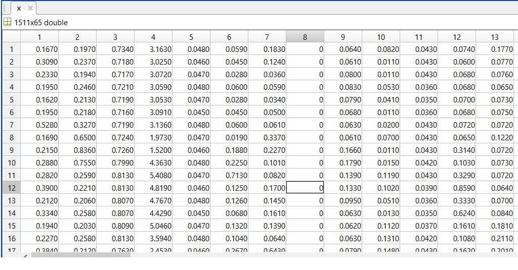 Help assigning values of large matrix into kth customer for Table 2 matrix matlab