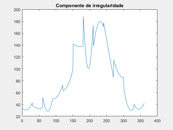 Jupyter notebook displaying simple single line plot with multiple this is the plot how it should be taken directly from matlab ccuart Image collections