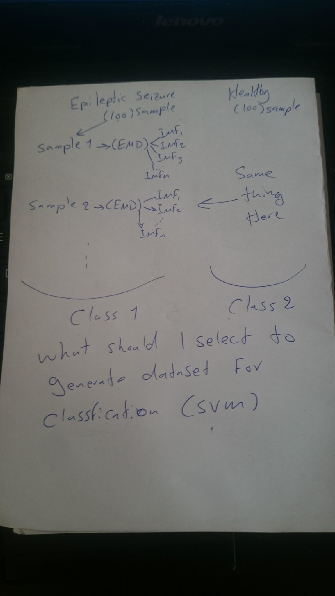 what should i select to generate data set for classification eeg