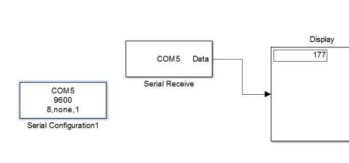 Data Acquistion With Simulink 2012b And Arduino Uno