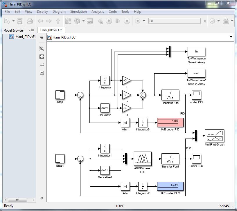 Hani1_Model_PIDvsFLC.PNG