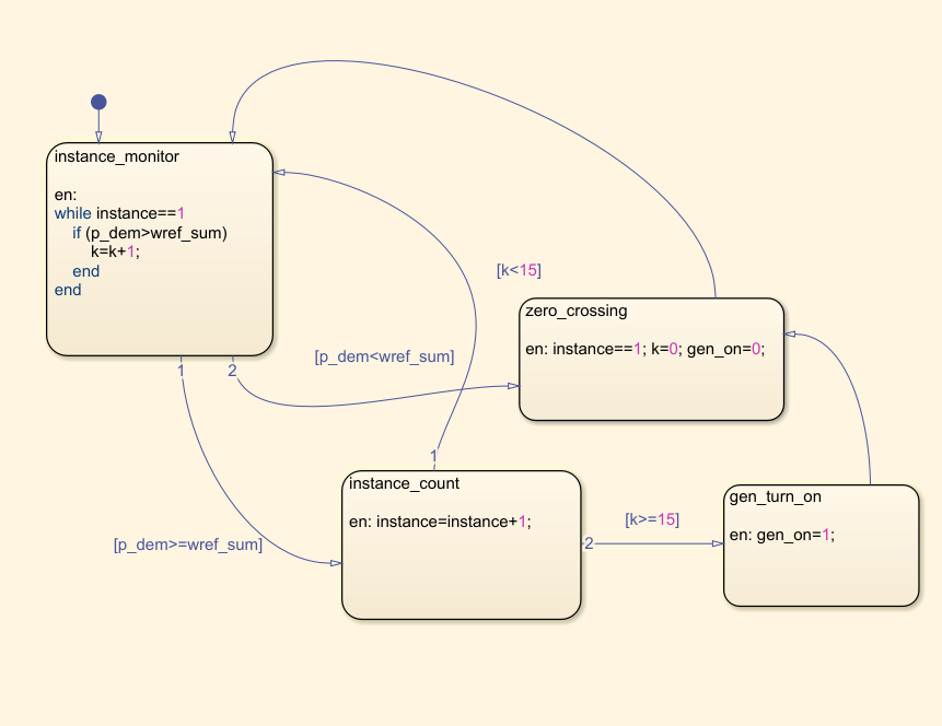 algorithm_freq_counter.PNG