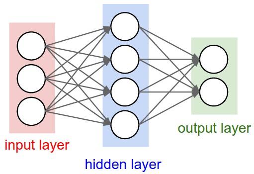 neural_net.jpeg