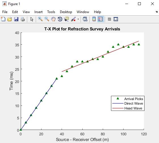 t-x plot.jpg