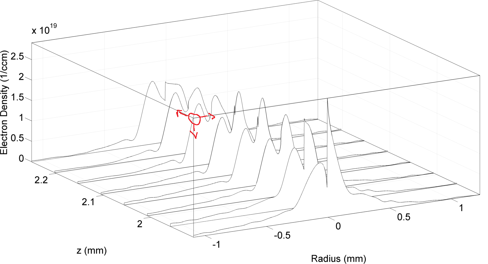 How to hide the axes in front of 3d plots matlab answers matlab how to hide the axes in front of 3d plots matlab answers matlab central ccuart Images