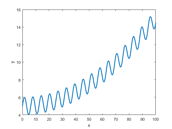 simple function plot.png