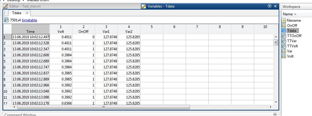 Tdata as timetable in matlab.jpg