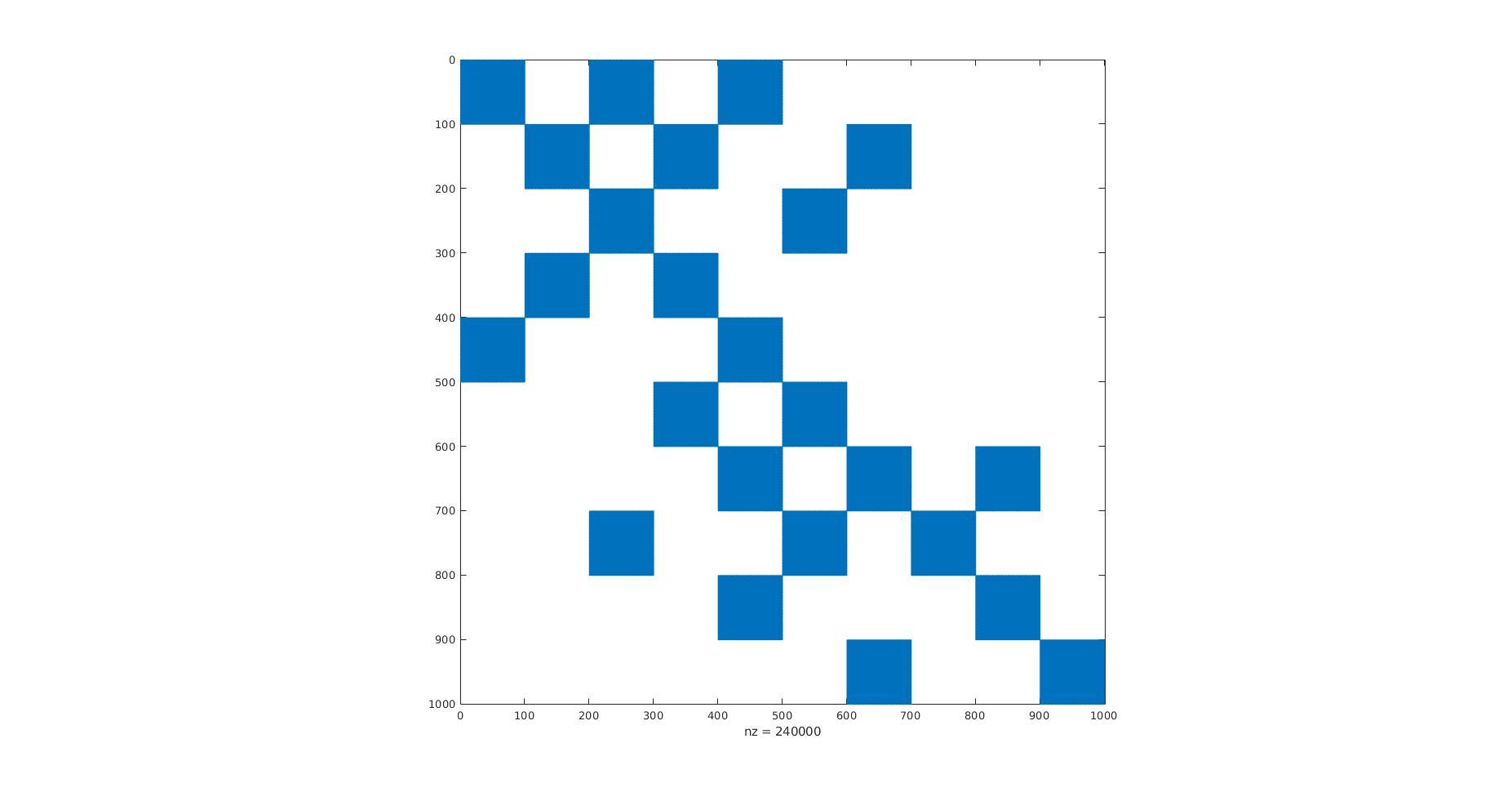 Block_Sparse_example.jpg
